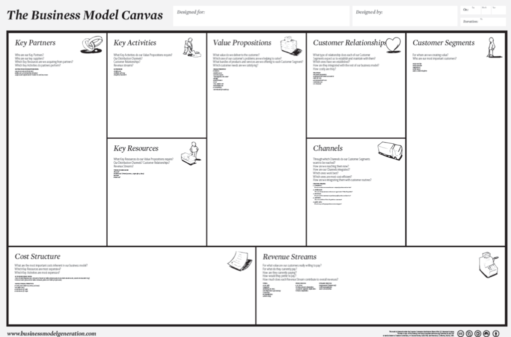 canvas collection - a list of visual templates - andi roberts, Powerpoint templates